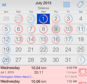 CalendarAll